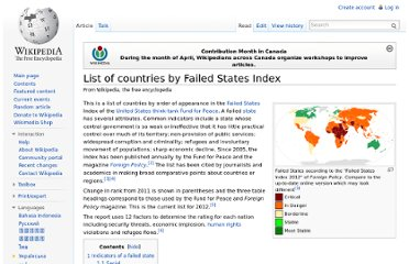 http://en.wikipedia.org/wiki/List_of_countries_by_Failed_States_Index#Indicators_of_a_failed_state