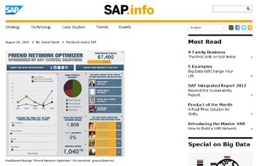 http://en.sap.info/friend-network-optimizer_crystal_reports_app/37903/2