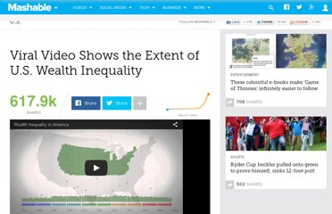 http://mashable.com/2013/03/02/wealth-inequality/