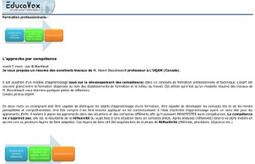 http://mobile.educavox.fr/formation/ressources/article/l-approche-par-competences