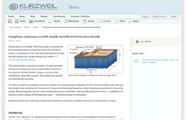 http://www.kurzweilai.net/graphene-antennas-would-enable-terabit-wireless-downloads