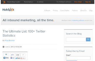 http://blog.hubspot.com/blog/tabid/6307/bid/6050/The-Ultimate-List-100-Twitter-Statistics.aspx