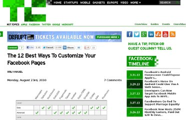 http://techcrunch.com/2010/08/23/1-best-ways-customize-facebook/