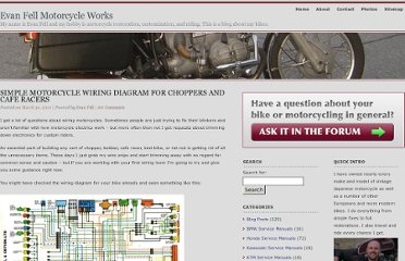 http://cycles.evanfell.com/2010/03/simple-motorcycle-wiring-diagram-for-choppers-and-cafe-racers/