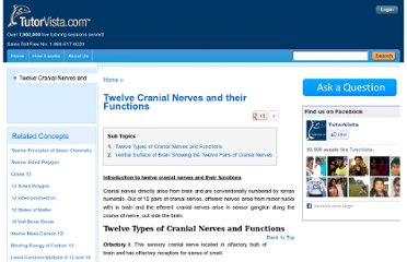 http://www.tutorvista.com/biology/twelve-cranial-nerves-and-their-functions#twelve-types-of-cranial-nerves-and-functions