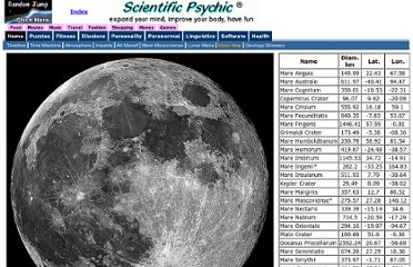 http://www.scientificpsychic.com/etc/moonmap/moon-map.html#table01