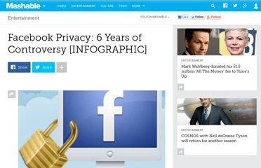 http://mashable.com/2010/08/25/facebook-privacy-infographic/