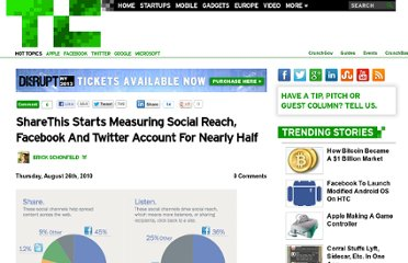 http://techcrunch.com/2010/08/26/sharethis-social-reach-facebook-twitter/