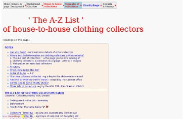 http://www.charitybags.org.uk/clothing_collectors_list.shtml