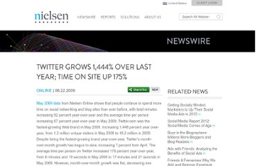 http://www.nielsen.com/us/en/newswire/2009/twitter-grows-1444-over-last-year-time-on-site-up-175.html