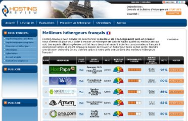 http://www.hosting-review.com/france.shtml