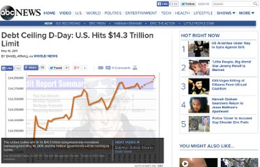 http://abcnews.go.com/Business/Politics/debt-ceiling-us-hits-143-trillion-limit/story?id=13599735#.UVCIBNF-P0M