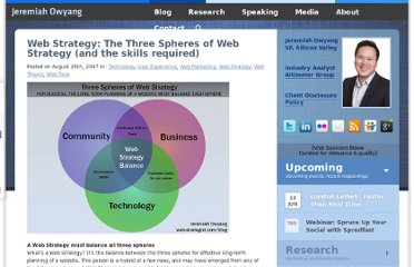 http://www.web-strategist.com/blog/2007/08/26/web-strategy-the-three-spheres-of-web-strategy-and-the-skills-required/