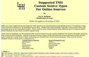 http://www.tmgtips.com/custom_online_source_types.htm