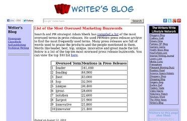 http://www.writerswrite.com/list-of-the-most-overused-marketing-buzzwords-813101