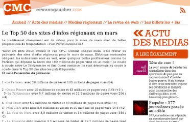http://www.erwanngaucher.com/article/08/04/2011/le-top-50-des-sites-dinfos-regionaux-en-mars/606