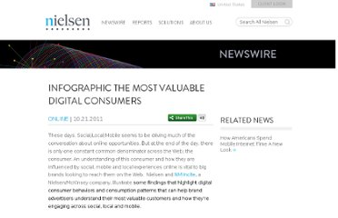 http://www.nielsen.com/us/en/newswire/2011/infographic-the-most-valuable-digital-consumers.html