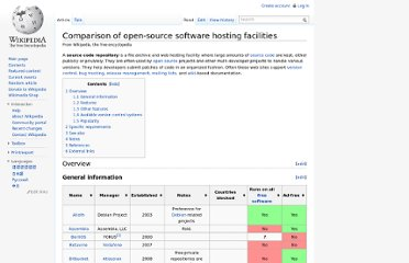 http://en.wikipedia.org/wiki/Comparison_of_open-source_software_hosting_facilities