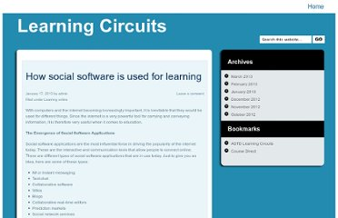 http://www.learningcircuits.org/how-social-software-is-used-for-learning/