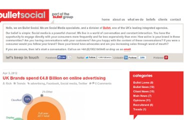 http://bulletsocial.com/uk-brands-spend-4-8-billion-on-online-advertising/#.UVgveNGI70N