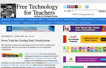 http://www.freetech4teachers.com/2012/01/seven-tools-for-creating-data.html#.UVgz0NGI70M