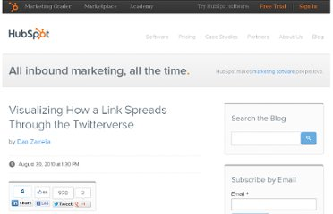 http://blog.hubspot.com/blog/tabid/6307/bid/6506/Visualizing-How-a-Link-Spreads-Through-the-Twitterverse.aspx