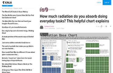 http://io9.com/5783751/how-much-radiation-do-you-absorb-doing-everyday-task-this-helpful-chart-explains