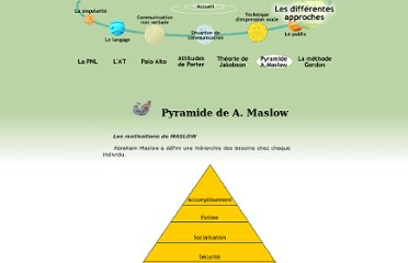 http://www.communicationorale.com/maslow.htm#.UVjLO9GI70M
