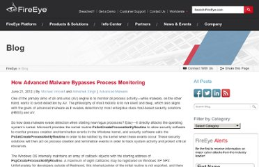 http://www.fireeye.com/blog/technical/malware-research/2012/06/bypassing-process-monitoring.html
