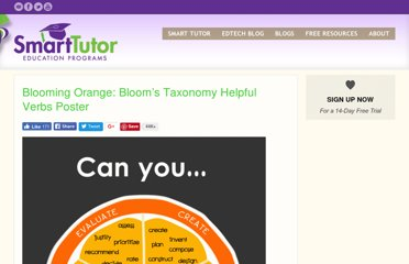 http://thinkonline.smarttutor.com/blooming-orange-blooms-taxonomy-helpful-verbs-poster/
