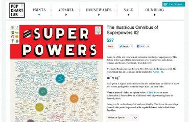 http://popchartlab.com/products/the-illustrious-omnibus-of-superpowers-2