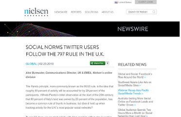 http://www.nielsen.com/us/en/newswire/2010/social-norms-twitter-users-follow-the-797-rule-in-the-u-k.html