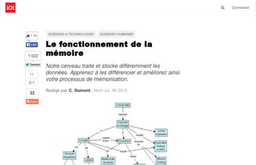 http://suite101.fr/article/le-fonctionnement-de-la-memoire-a994#axzz2PFM6JdkI