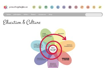 http://permacultureprinciples.com/flower/education/