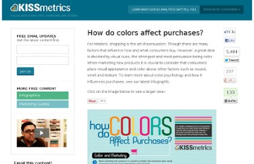 http://blog.kissmetrics.com/color-psychology/