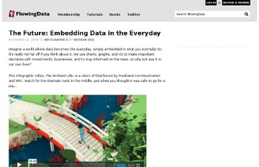 http://flowingdata.com/2009/11/18/the-future-embedding-data-in-the-everyday/