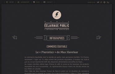 http://eclairagepublic.net/commerce-equitable-le-planisfair-de-max-havelaar/