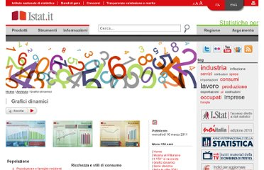 http://www.istat.it/it/archivio/27587