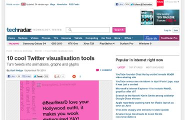 http://www.techradar.com/news/internet/10-cool-twitter-visualisation-tools-714936
