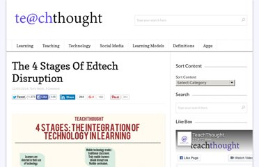 http://www.teachthought.com/technology/4-stages-the-integration-of-technology-in-learning/