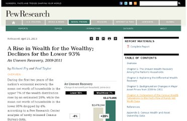 http://www.pewsocialtrends.org/2013/04/23/a-rise-in-wealth-for-the-wealthydeclines-for-the-lower-93/