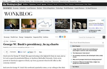 http://www.washingtonpost.com/blogs/wonkblog/wp/2013/04/24/george-w-bushs-presidency-in-24-charts/