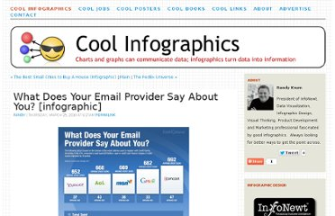 http://www.coolinfographics.com/blog/2010/3/25/what-does-your-email-provider-say-about-you-infographic.html