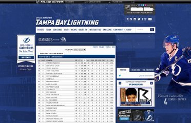 http://lightning.nhl.com/club/stats.htm