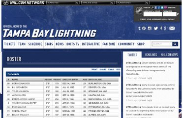 http://lightning.nhl.com/club/roster.htm