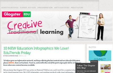 http://blog.edu.glogster.com/2013/03/15/10-new-education-infographics-we-love-edutrends-friday/