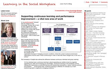 http://www.c4lpt.co.uk/blog/2013/04/29/supporting-continuous-learning-and-performance-improvement-a-vital-new-area-of-work/