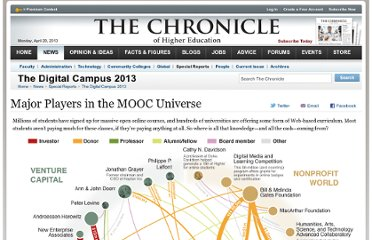 http://chronicle.com/article/The-Major-Players-in-the-MOOC/138817/