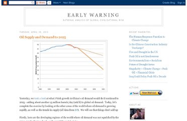 http://earlywarn.blogspot.com/2013/04/oil-supply-and-demand-to-2025.html