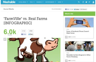 http://mashable.com/2010/09/10/farmville-vs-real-farms-infographic/